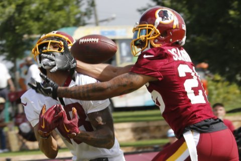 What to know, who to watch for at 2019 Redskins training camp