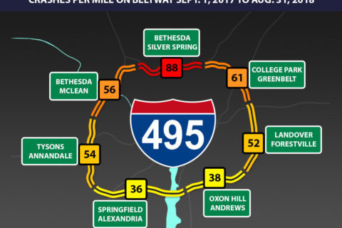 Only on WTOP: This is the most crash-prone stretch of the Beltway