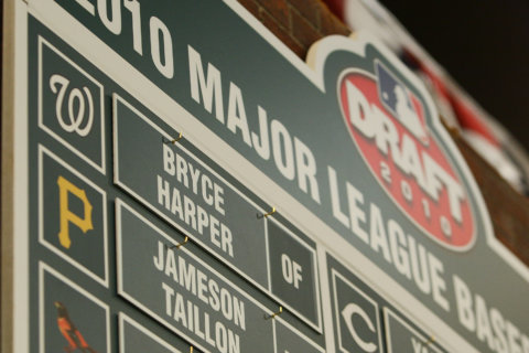Things to know about the Major League Baseball draft