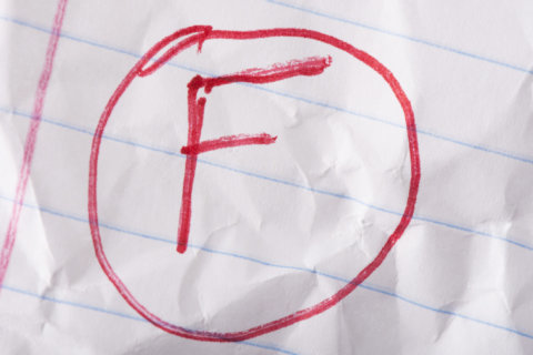 Defining the 'F': Md. school district considers standardized grading scale