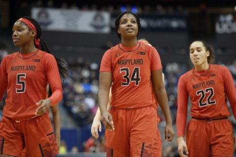 Undefeated Maryland women pull away from Penn State