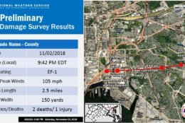 The National Weather Service released the preliminary results of the damage survey regarding Friday's storm. (Courtesy National Weather Service)