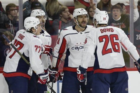 Caps look to strengthen grip on first place