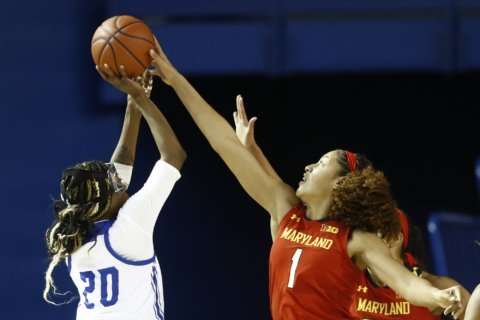 No. 5 Maryland women rout Delaware to improve to 11-0