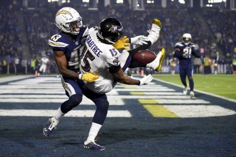 Jackson leads surging Ravens to 22-10 victory over Chargers