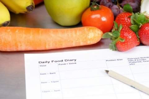 What can writing down your meals do for weight loss?
