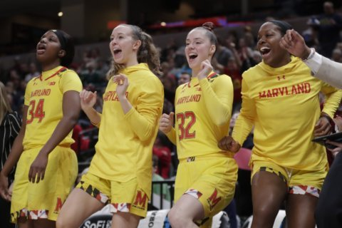 Maryland women heading to NCAA Tournament as 3-seed