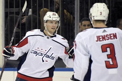 Avalanche acquire Burakovsky in trade with Capitals