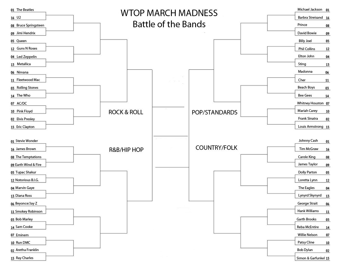 March Madness: Battle of the Bands