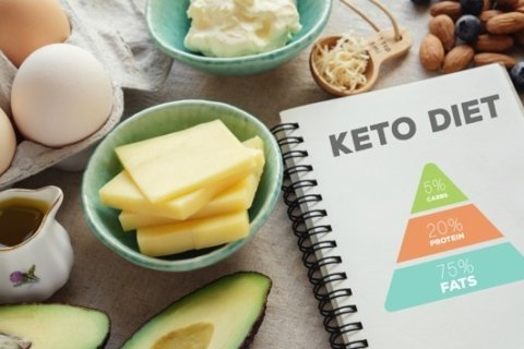Low-carb diets like keto linked to potential heart risk in new study: What you should know