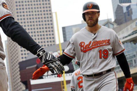 Kepler, Buxton power Twins over Orioles 4-1 for season sweep