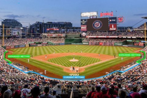 Washington Nationals to install expanded safety netting