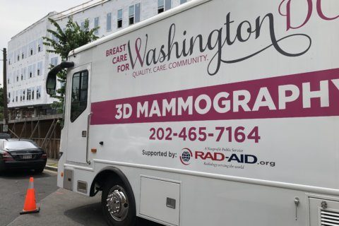 'MobileMammo' program aims to make breast cancer testing more accessible