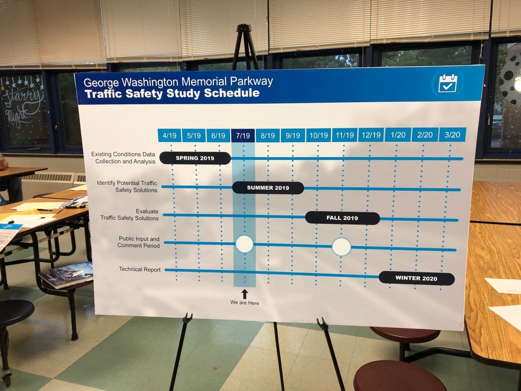 Graphic at GW Parkway meeting