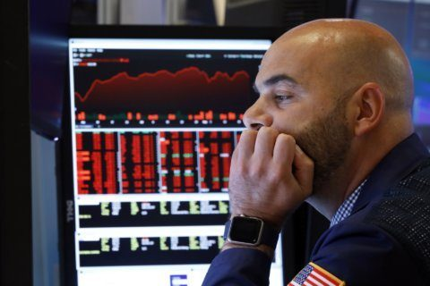 Markets Right Now: Markets shudder as trade tensions flare