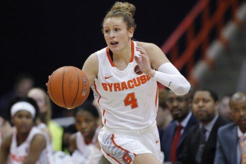 Syracuse basketball star perseveres in breast cancer fight