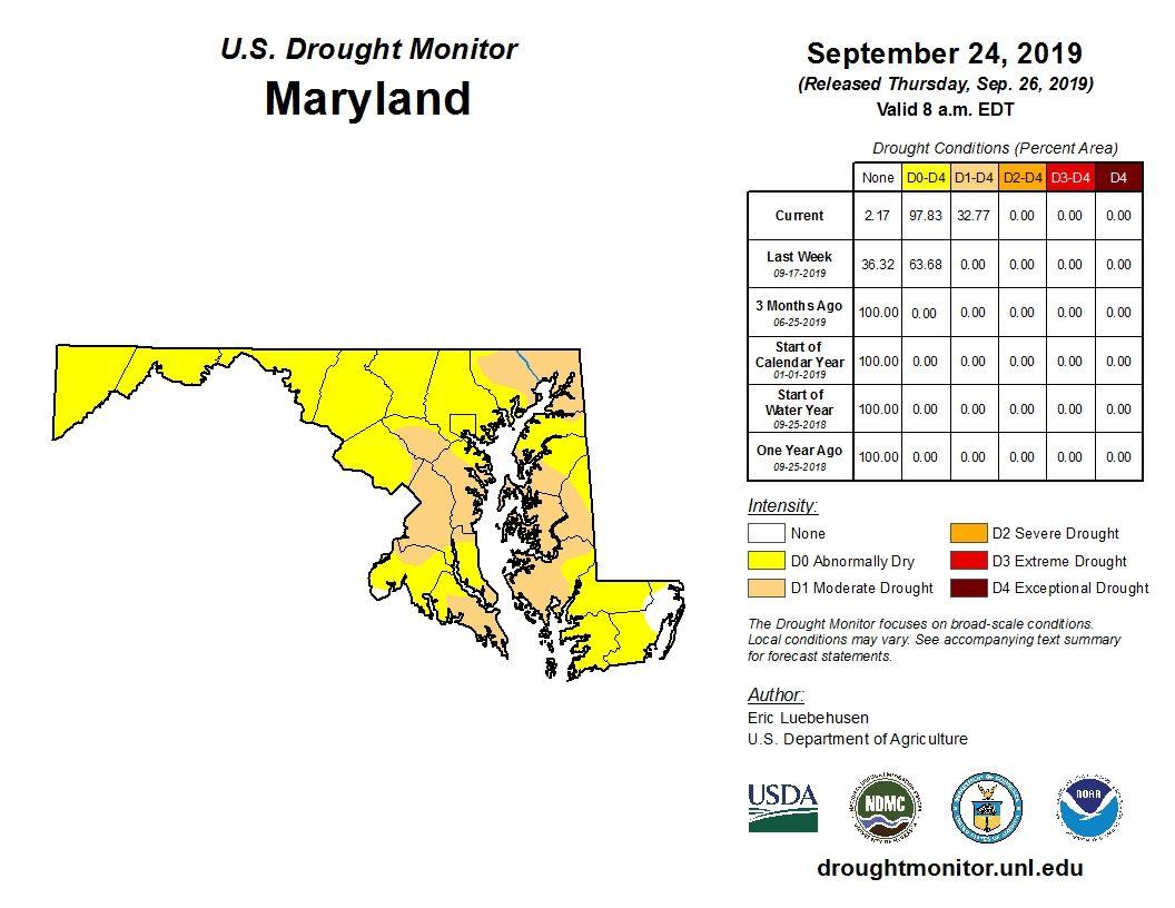 maryland rainfall