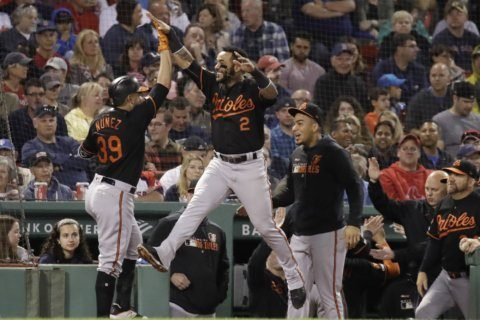 Núñez hits 30th homer, Orioles beat Red Sox 4-1