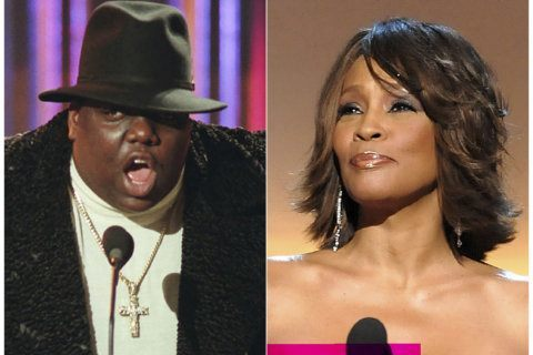 Houston, Notorious B.I.G. nominated for rock hall of fame