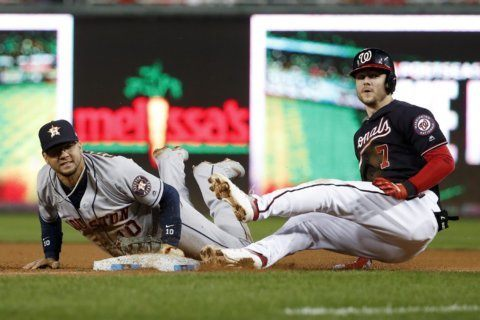 2 up, 2 down: Nats fall in Game 4 as Astros level World Series