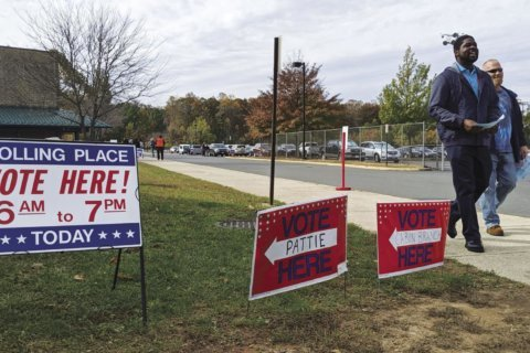 After big 2019 turnout, Virginia election officials eye busy 2020