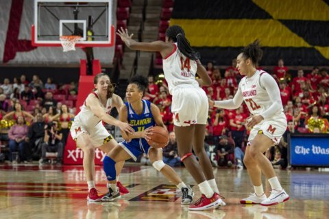 Mikesell leads No. 8 Maryland to 99-55 rout of Delaware