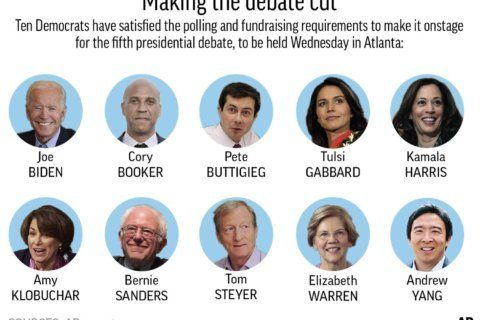 Democratic debate: Rising Buttigieg could face attacks