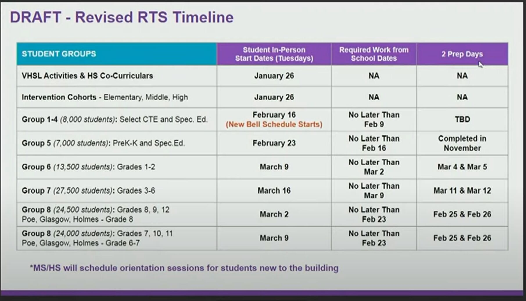 Fairfax County Public Schools Calendar 2022.Fairfax Co Parent Group Unsure If Schools Will Commit To Latest Reopening Plan Wtop